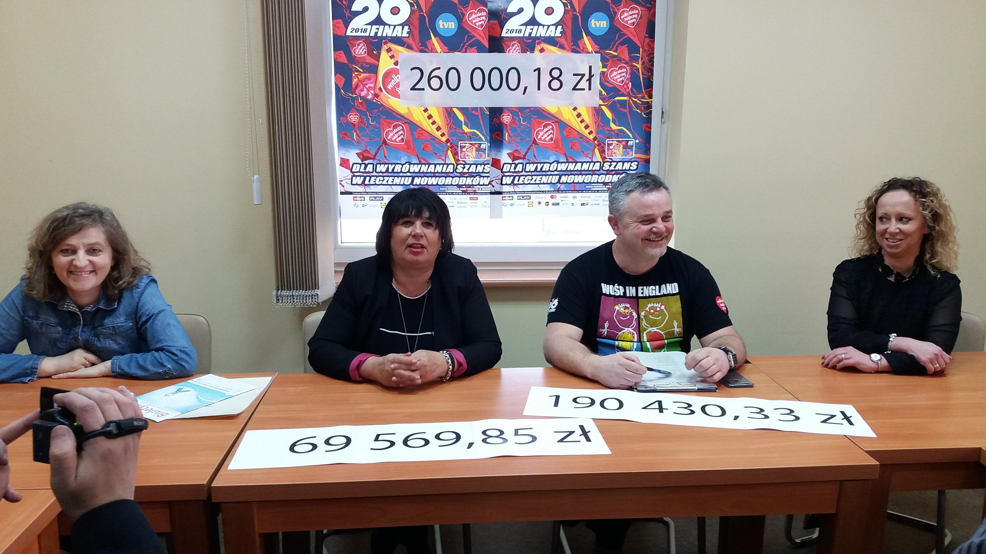 Photo of Ponad ćwierć miliona na piotrkowskim koncie WOŚP