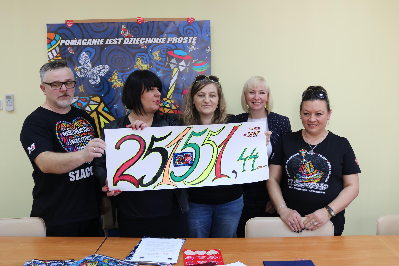 Photo of Wiemy ile zebrano podczas 27. finału WOŚP. Jest mniej niż przed rokiem, bo 251 551,44 zł – film