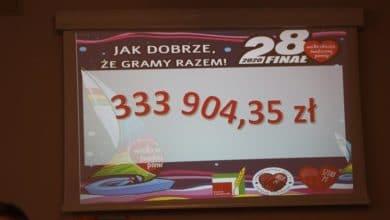 Photo of Jest kolejny rekord! 333 904,35 PLN na piotrkowskim koncie WOŚP! – FOTOGALERIA