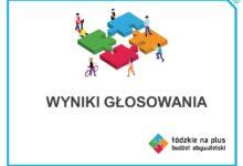 Photo of Wyniki głosowania w Budżecie Obywatelskim WŁ