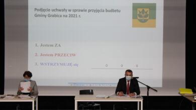 Photo of Gmina Grabica z uchwalonym budżetem