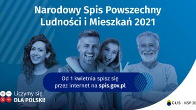 Photo of Ponad połowa mieszkańców Piotrkowa spisana