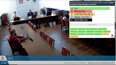 Photo of Wolbórz: Radni podzieli nadwyżkę budżetową